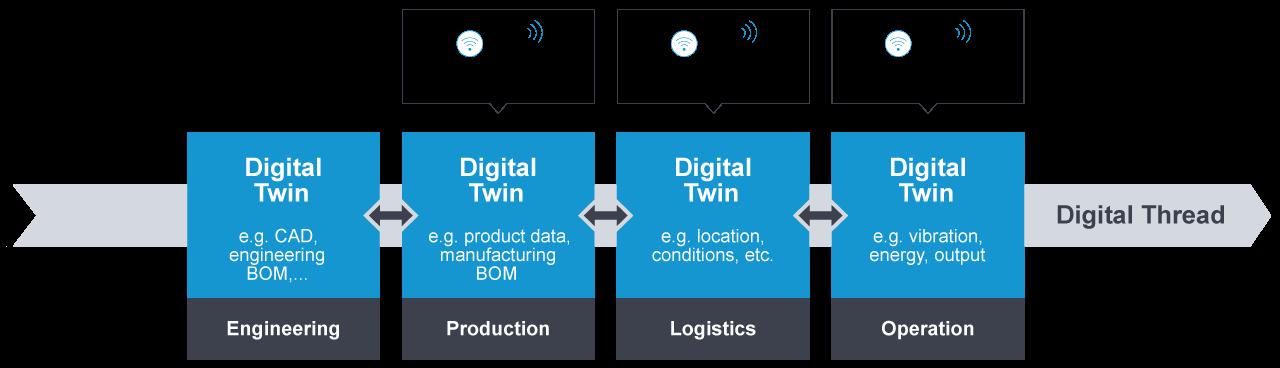 Industry_4.0_digital-twin