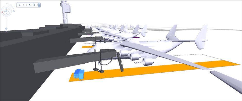 Westernacher article: Manage security sensitive operations with SAP Yard Logistics – airport scenario